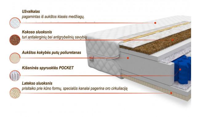 Čiužinys ARDEA pocket su lateksu 80 x 200